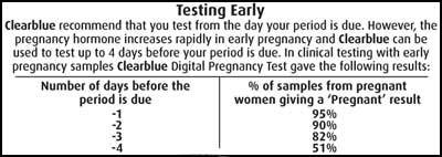 How soon after sex can you take a pregnancy test