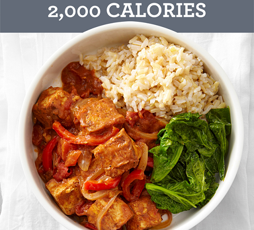 What Is The Best 2000 Calorie Indian Diet Plan Quora
