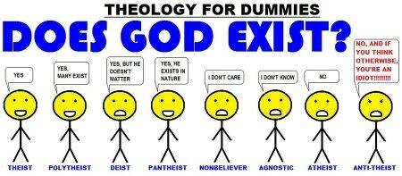 Idea and Religion God Idea Without Evidence
