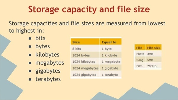 A Kilobyte Kb Is Roughly A Thousand Bytes A Megabyte Mb Is Roughly A Million Bytes And A Gigabyte Gb Is Roughly A Billion Bytes
