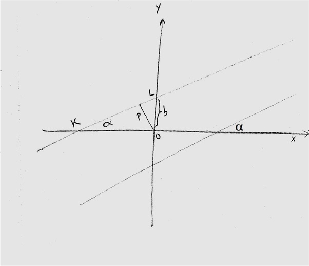What Is The Equation Of The Straight Line That The