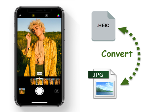 how to convert photos to jpeg on ipad