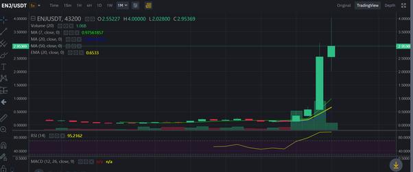 qkc btc tradingview)