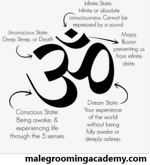Meaning Om Symbol Hindu Clipart Library
