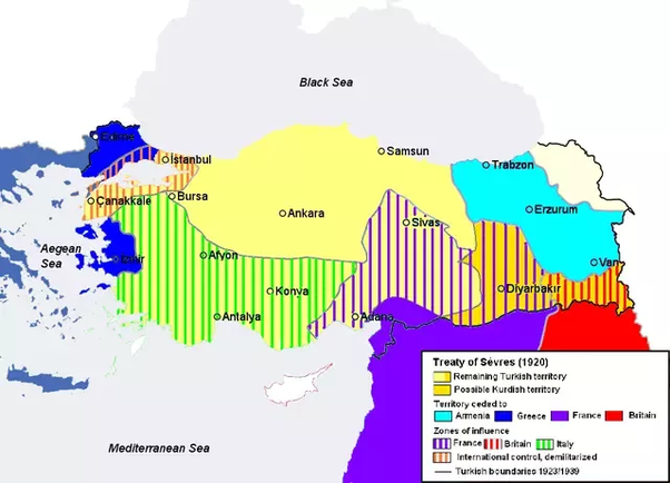 What Are The Prominent Reasons Behind The Defeat Of Ottoman Empire