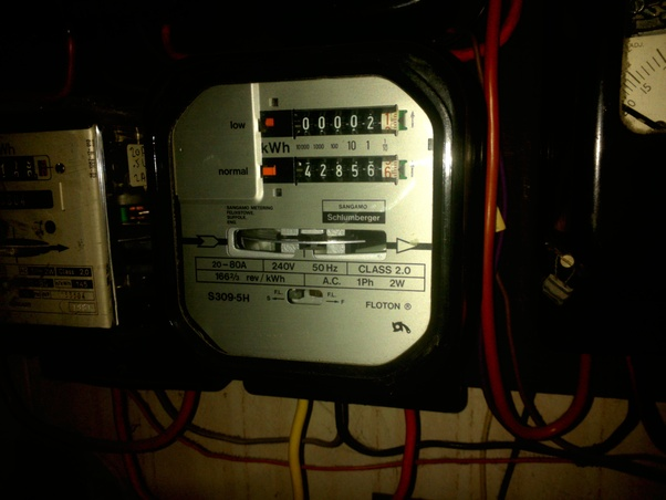 Increasing Electricity Meter : What is the accuracy class in an electricity meter quora