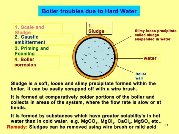 What are boiler troubles? - Quora