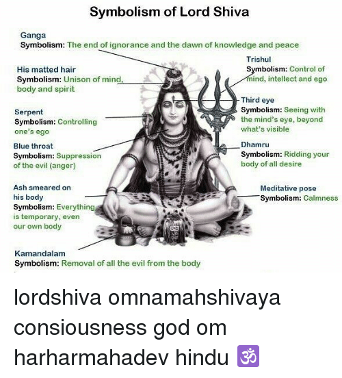 What Does A Shiva Lingam Symbolise Quora