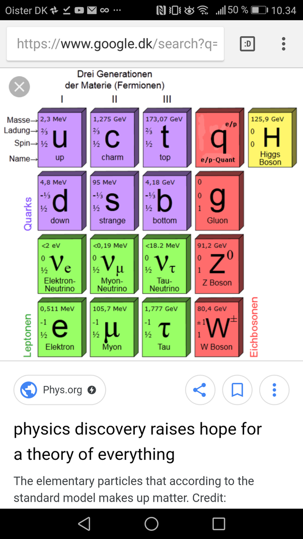 what is the difference between protons neutrons and electrons quora