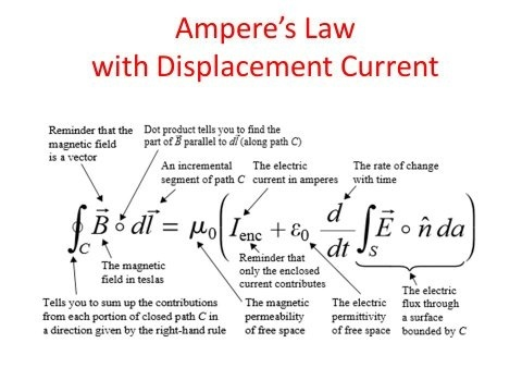 What Is Displacement Current Quora
