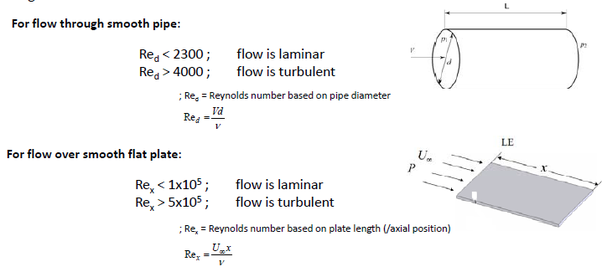 reynolds number Reynolds number [for osborne reynolds], dimensionless quantity associated with the smoothness of flow of a fluidit is an important quantity used in aerodynamics and hydraulics at low velocities fluid flow is smooth, or laminar, and the fluid can be pictured as a series of parallel layers, or lamina, moving at different velocities.