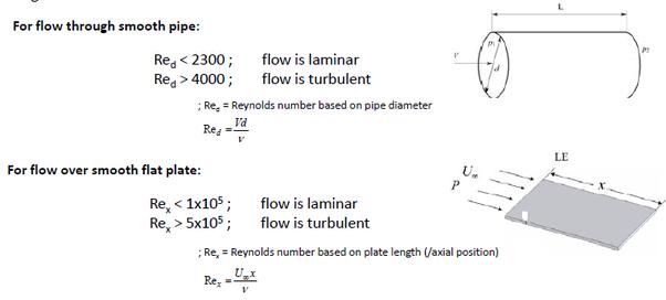 Laminar Vs. Turbulent Flow | Science Trends
