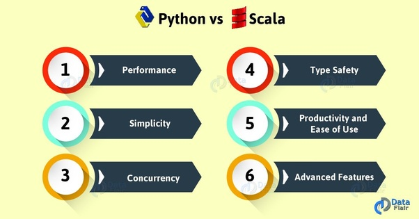 Is Scala a better choice than Python for Apache Spark in