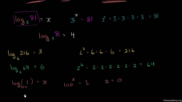 What are some good tips for CBSE Class 11 Maths? - Quora