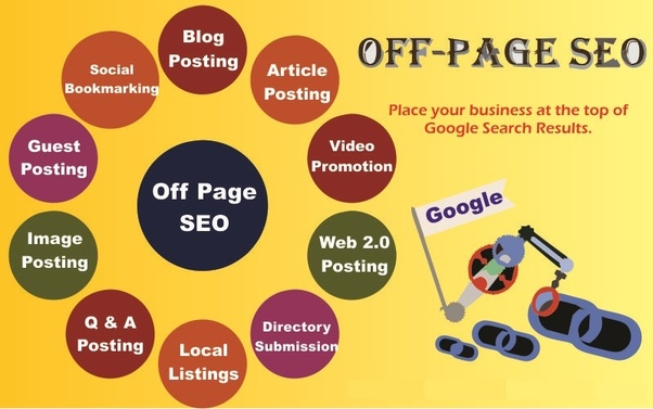 Why is forum posting important for off page SEO activities