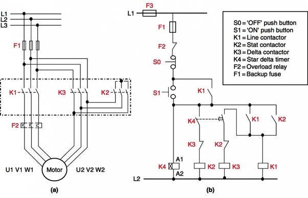what is control circuit for star delta starter of a 3 phase motor Star Delta Wiring Diagram PDF