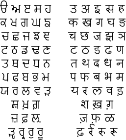 punjabi writing
