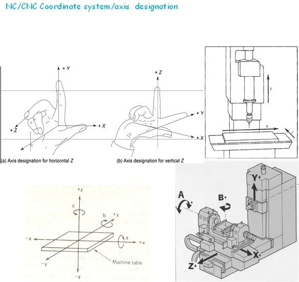 lathe machine diagram  diagrams  auto fuse box diagram