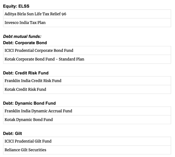 Best Bond Funds 2019