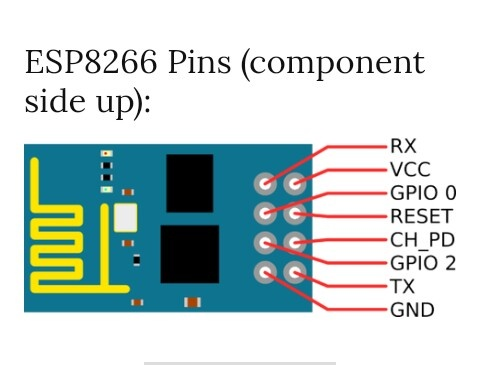 How to connect an ESP8266 with Arduino? Should I send data