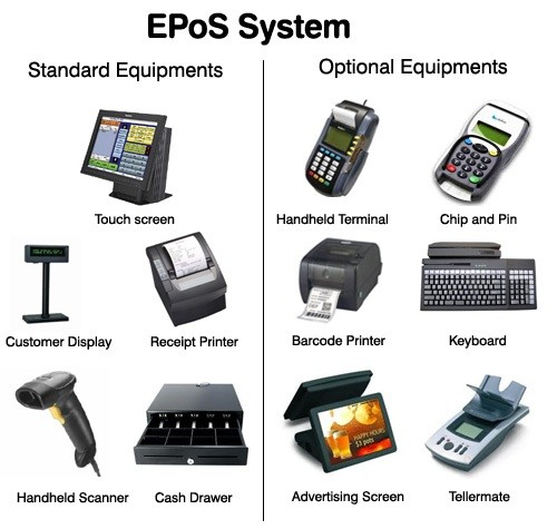 What Are The Advantages Of A Point Of Sale System Quora