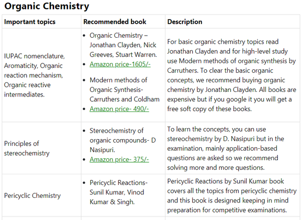 What was your strategy and booklist for your GATE chemistry
