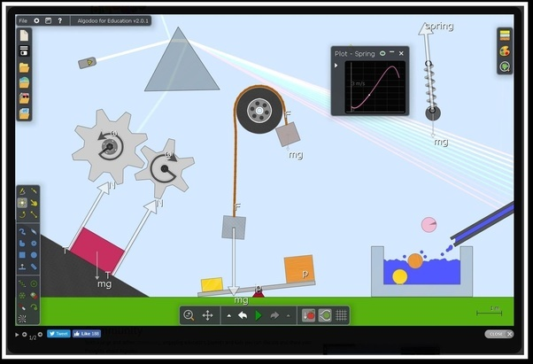 What app can I use to create an animation/simulation of a ...