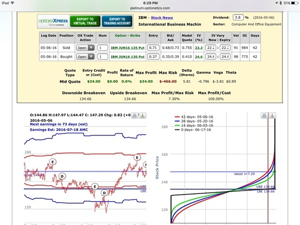 Binary options trading strategies and tips must read