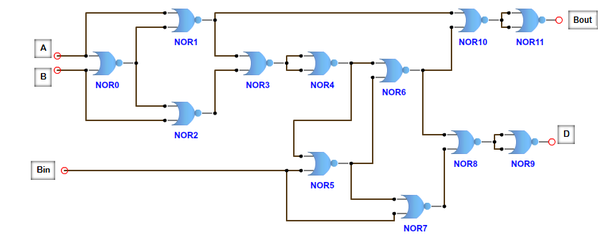 How To Implement A Full Subtractor By Using Nor Gates Only