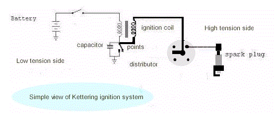 What Are The 3 Major Differences Between A Capacitor Discharge Ignition System And Kettering
