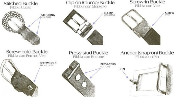 What are the names of the different parts on a belt? - Quora