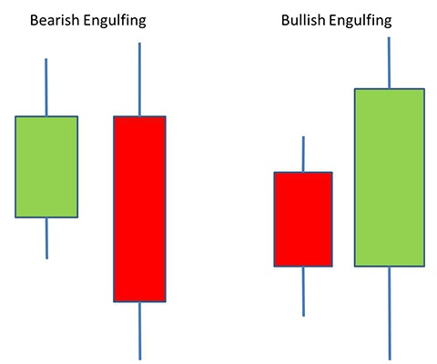 Bellum tan forex converter toshl finanzas forex