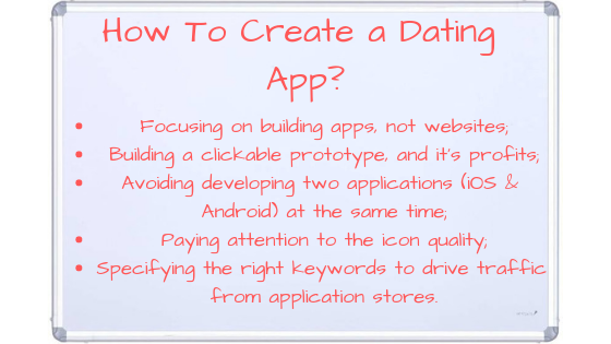 Jan 2018. Sigmatech has team of Best Dating App Developer in London.
