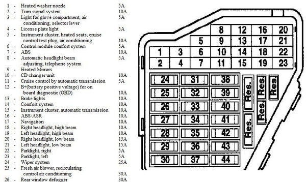 vw passat fuse box diagram