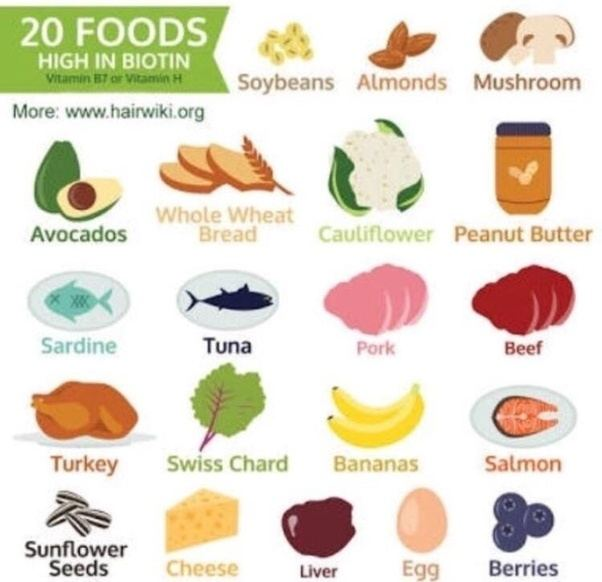 What Foods Contain Keratin