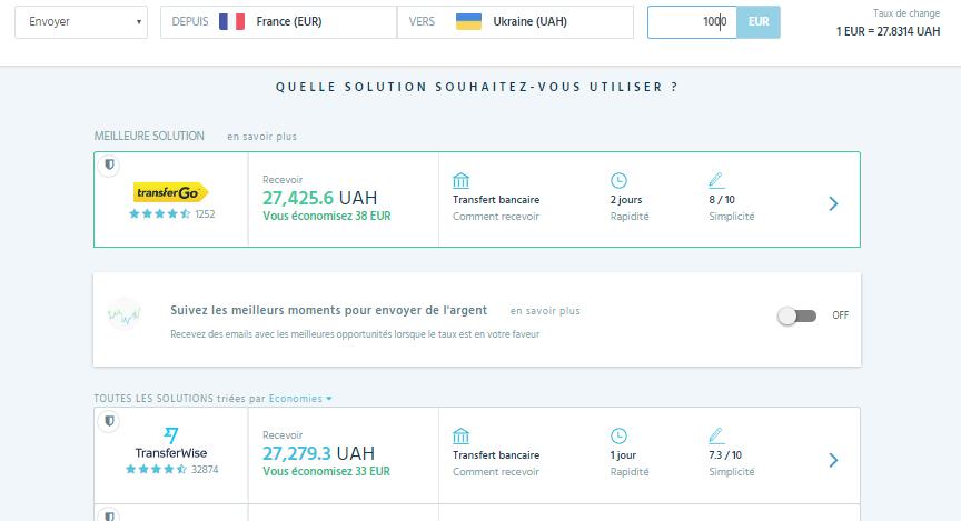 Send Money To Ukraine From Abroad Quora
