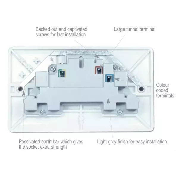 What risks are there to installing an electrical switch without ...