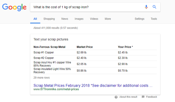 What is the cost of 1 kg of scrap iron? - Quora