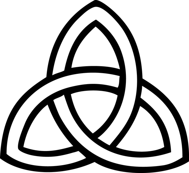 Irish Symbol For Christ Clipart Library