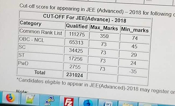 What is the JEE Main 2018 cutoff category-wise? - Quora