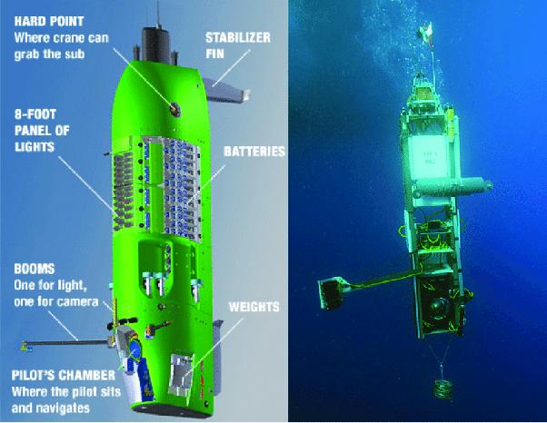 How deep can submarines go underwater? - Quora