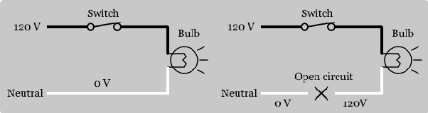 why neutral is not earthed in a household wiring quora rh quora com Basic House Wiring Simple House Wiring Diagram