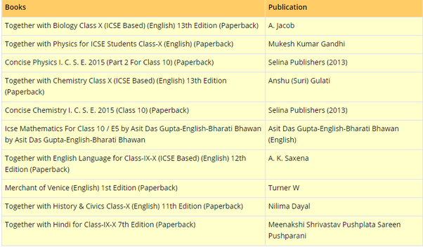 What are the best reference books for the ICSE Class 10