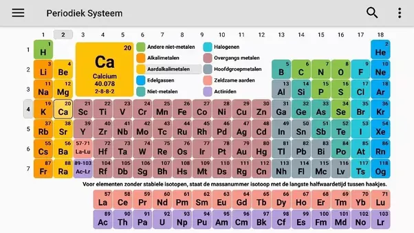 What happens when alkaline earth metals react with water quora the elements higher up in the periodic table such as beryllium lose their electrons less aggressively more held onto by the positive nucleus urtaz Image collections