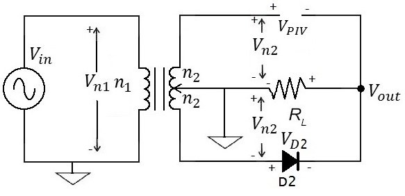 why is the peak inverse voltage in a full wave rectifier