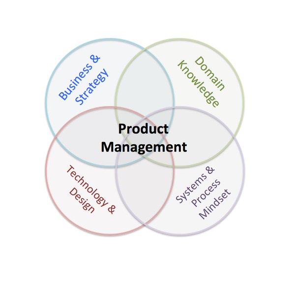 """discuss two operations management techniques that have been adopted by managers in an effort to attr Says laszlo bock, google's vice president for """"people operations,""""  many  companies, he explained, adopt generic management models that tell  """"it's  been our experience that you just have to get in there and read it""""  in the  management effectiveness study and the effort to encourage healthier eating."""