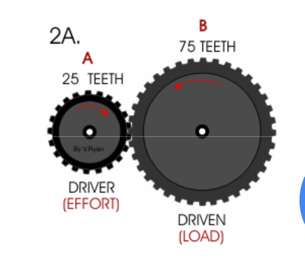 What is the formula for gear ratio? - Quora