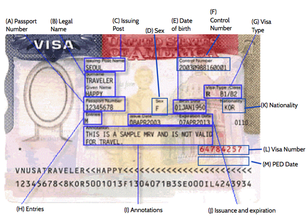 Where do I see the US visa number on a passport? - Quora