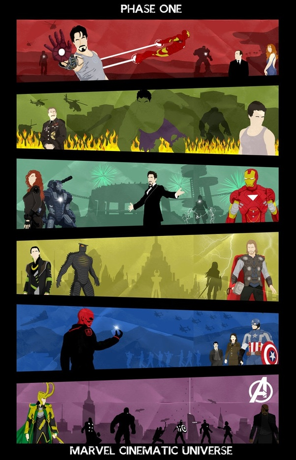 In Which Order Should One Watch All The Marvel Movies And Tv