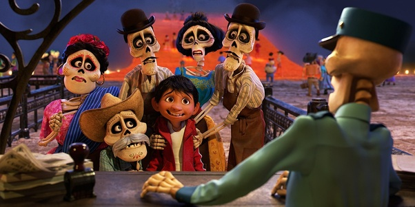 watch coco 2017